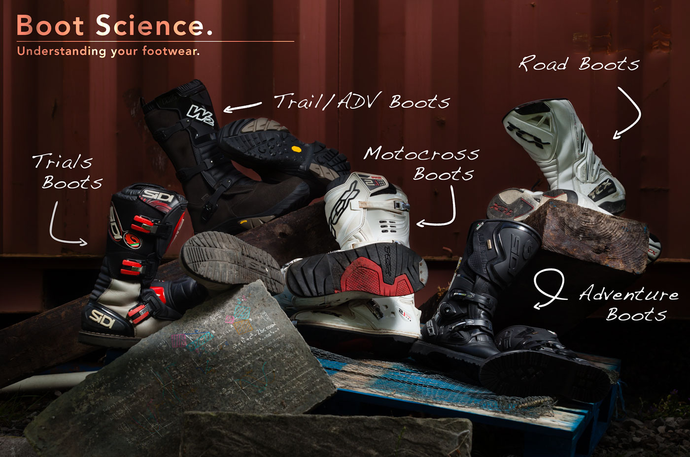 How to choose boots-dummies