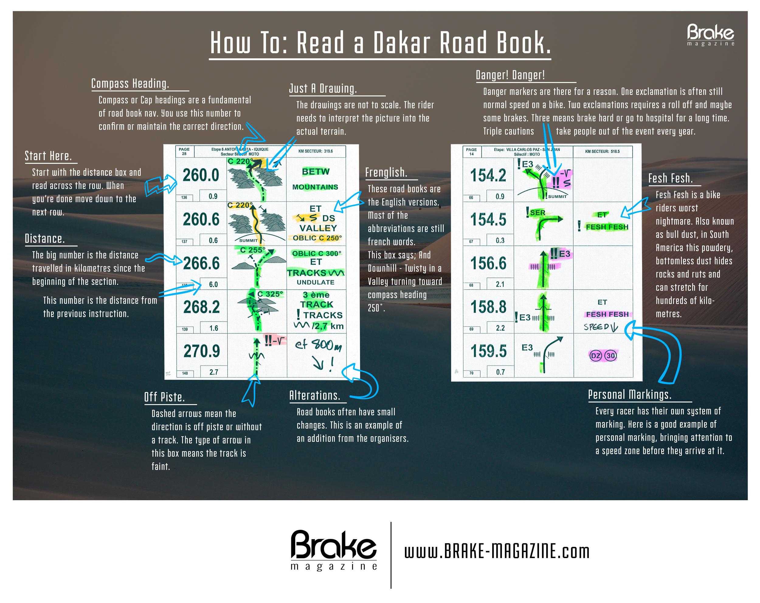 how to navigate like a dakar pro. Black Bedroom Furniture Sets. Home Design Ideas